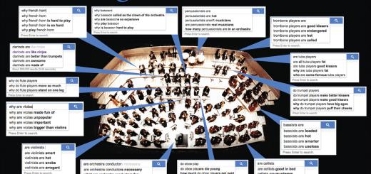Qué pregunta la gente sobre los músicos en Google
